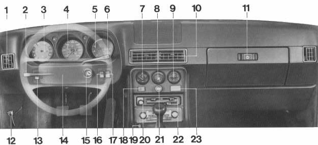 Porsche 944, Betriebsanleitung `82 - Pflegepass